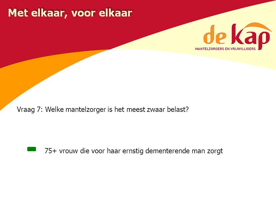 Vraag 7: Welke mantelzorger is het meest zwaar belast
