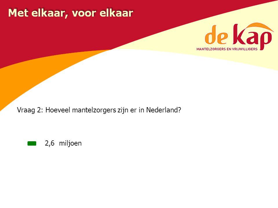 Vraag 2: Hoeveel mantelzorgers zijn er in Nederland