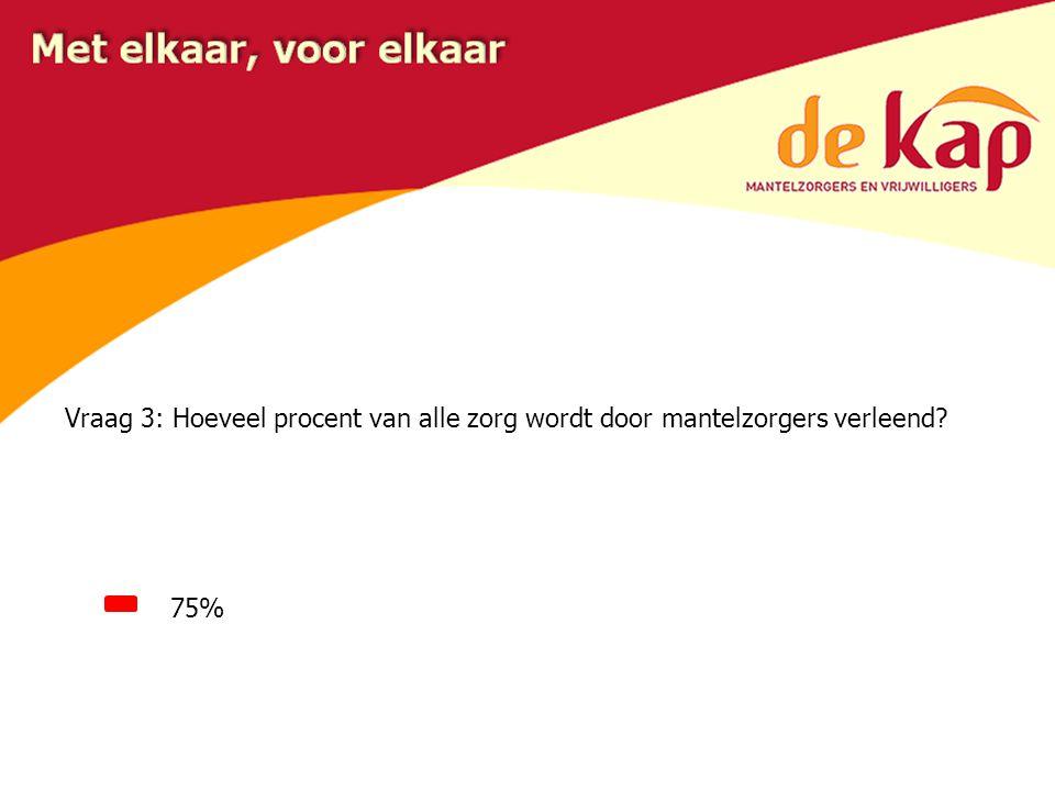 Vraag 3: Hoeveel procent van alle zorg wordt door mantelzorgers verleend