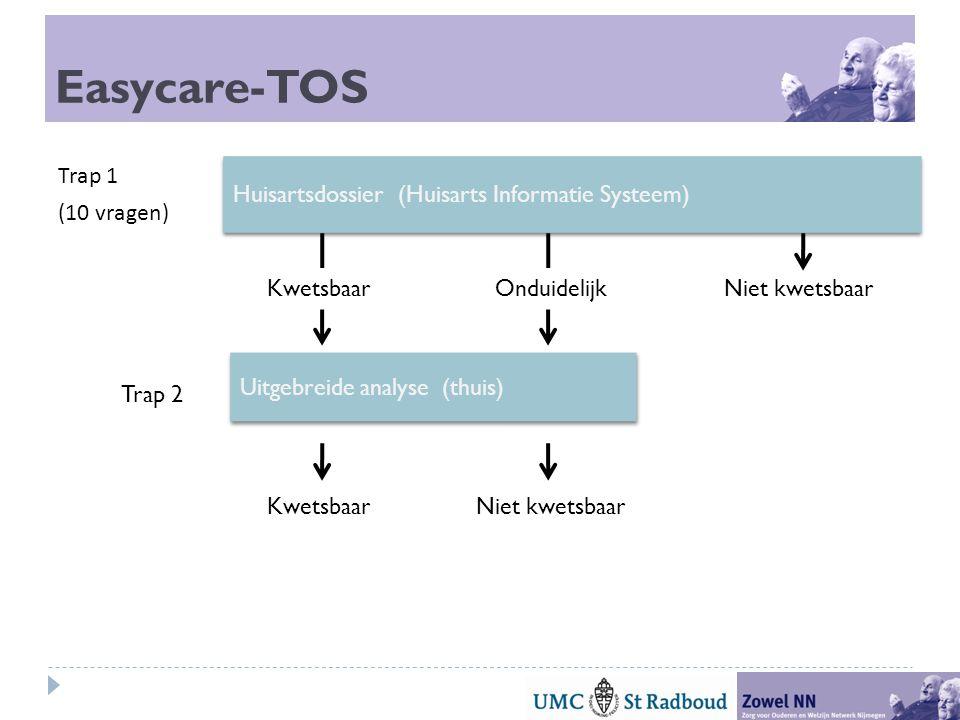 Easycare-TOS Trap 1 (10 vragen)