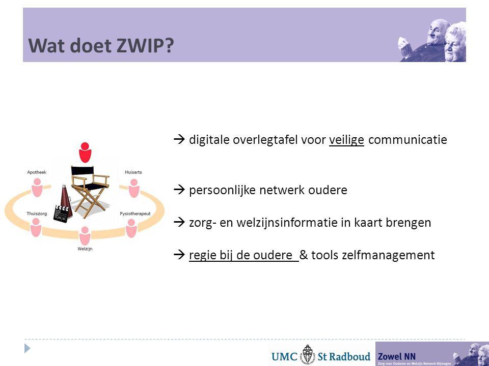 Wat doet ZWIP  digitale overlegtafel voor veilige communicatie