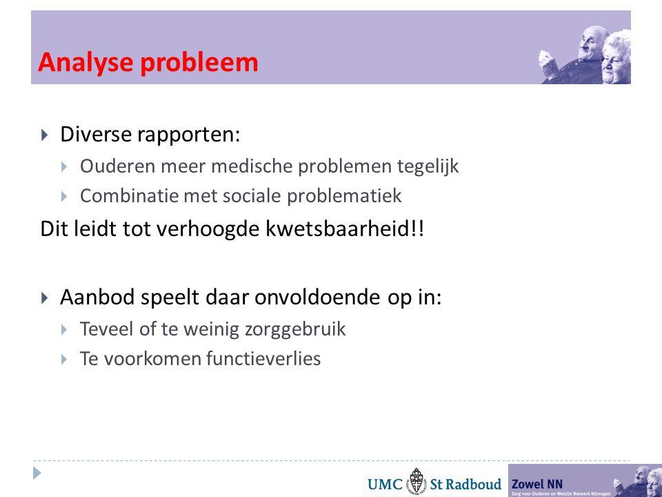 Analyse probleem Diverse rapporten: