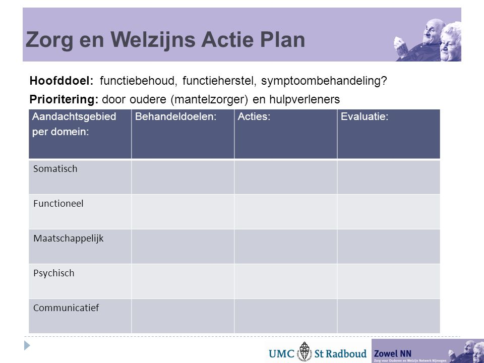 Zorg en Welzijns Actie Plan