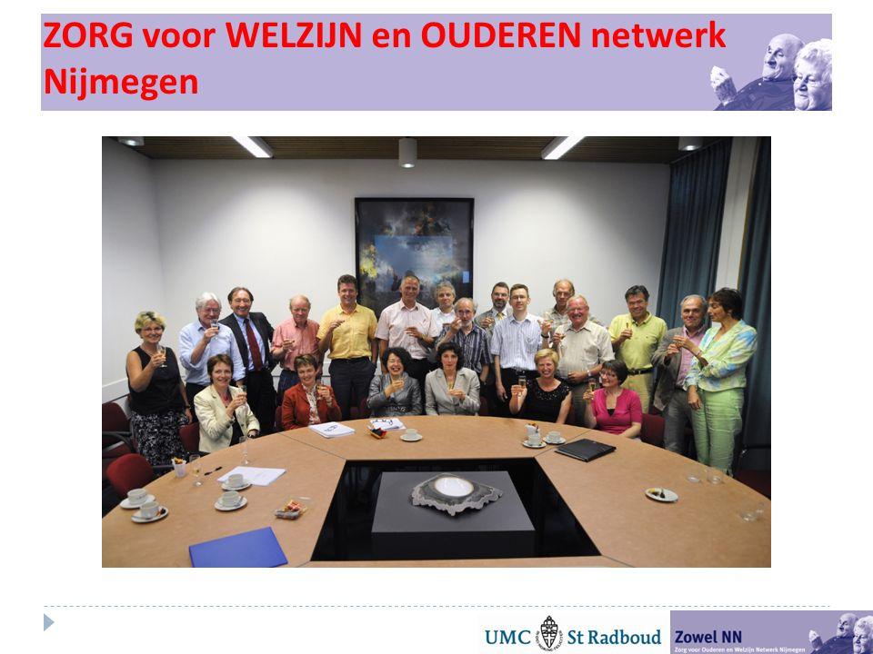 ZORG voor WELZIJN en OUDEREN netwerk Nijmegen