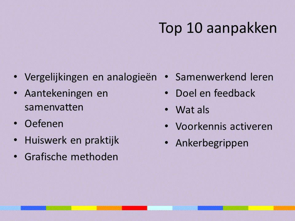 Top 10 aanpakken Vergelijkingen en analogieën