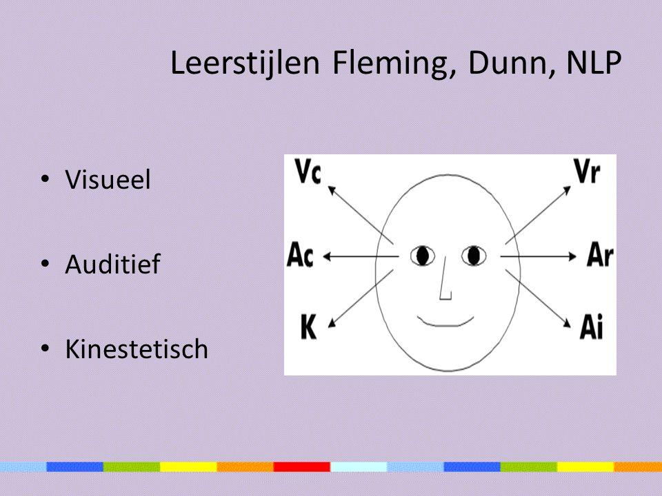 Leerstijlen Fleming, Dunn, NLP