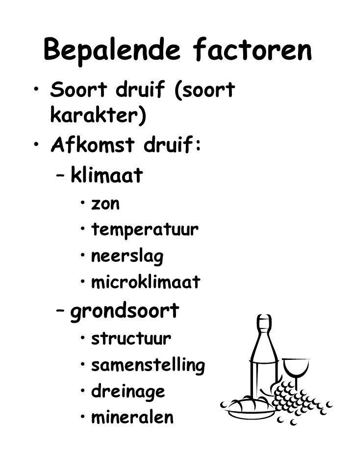 Bepalende factoren Soort druif (soort karakter) Afkomst druif: klimaat