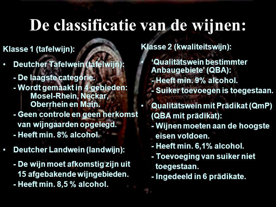 De classificatie van de wijnen: