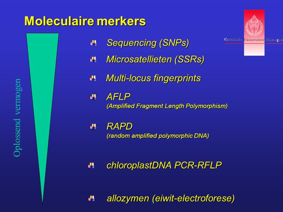 Moleculaire merkers Sequencing (SNPs) Microsatellieten (SSRs)