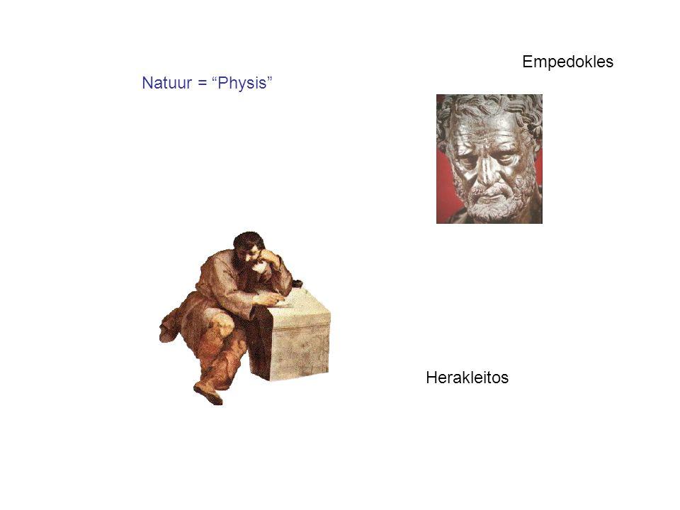 Empedokles Natuur = Physis Herakleitos