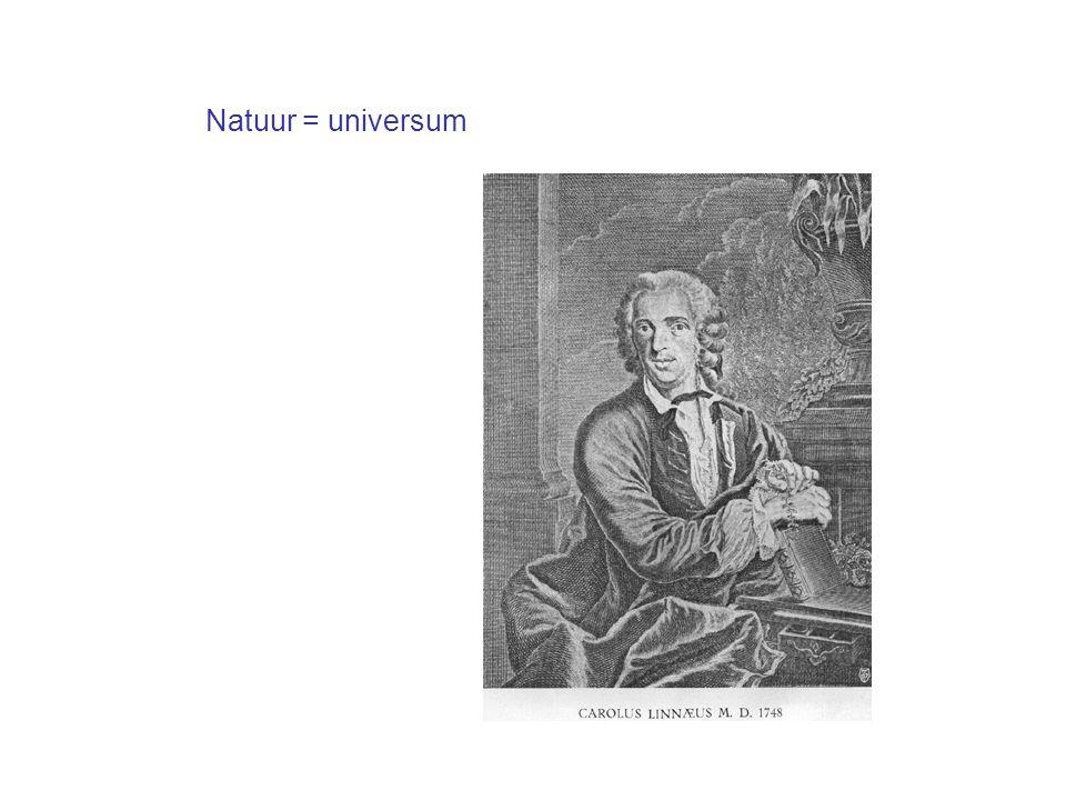 Natuur = universum