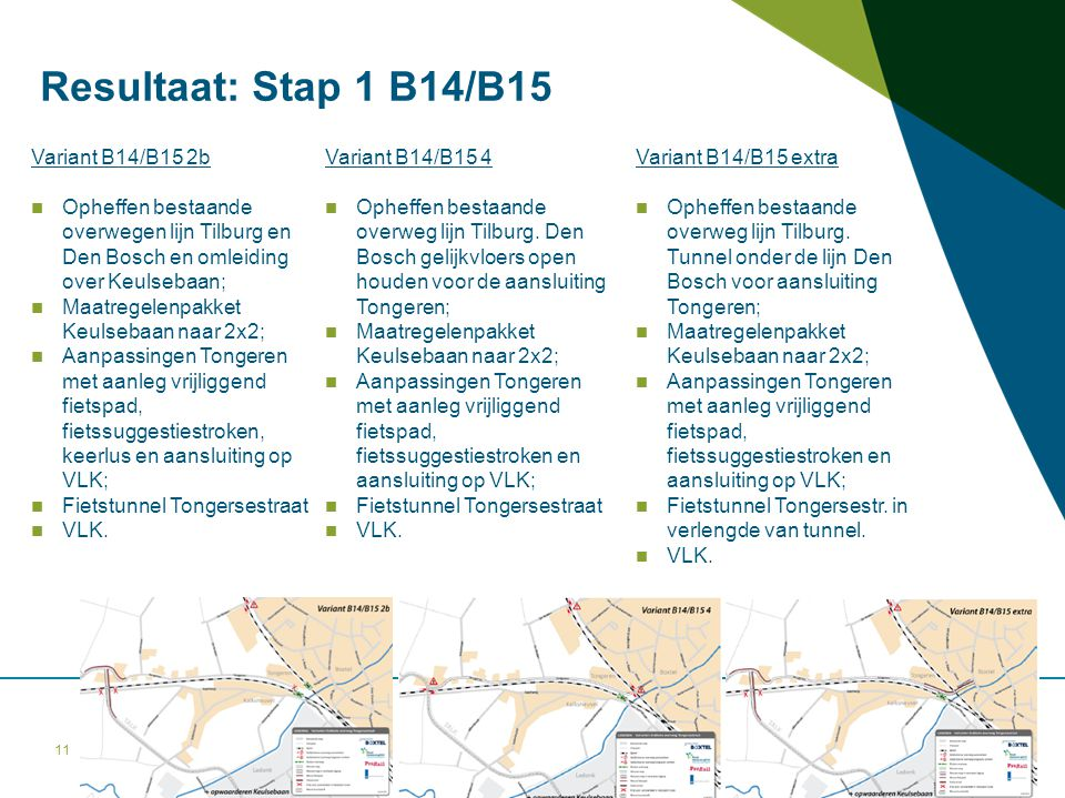Resultaat: Stap 1 B14/B15 Variant B14/B15 2b