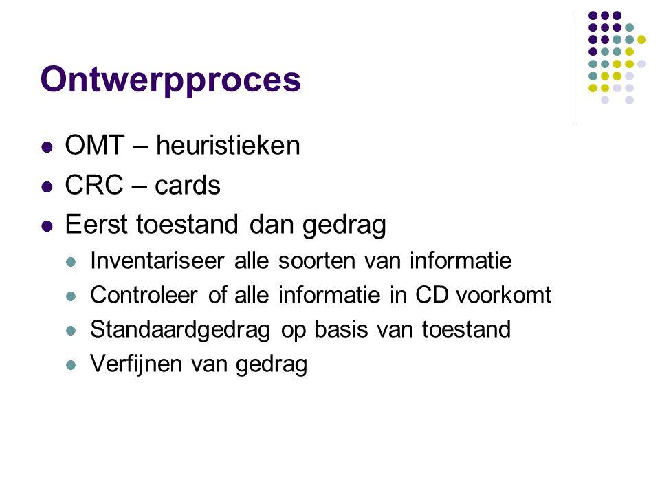Ontwerpproces OMT – heuristieken CRC – cards Eerst toestand dan gedrag