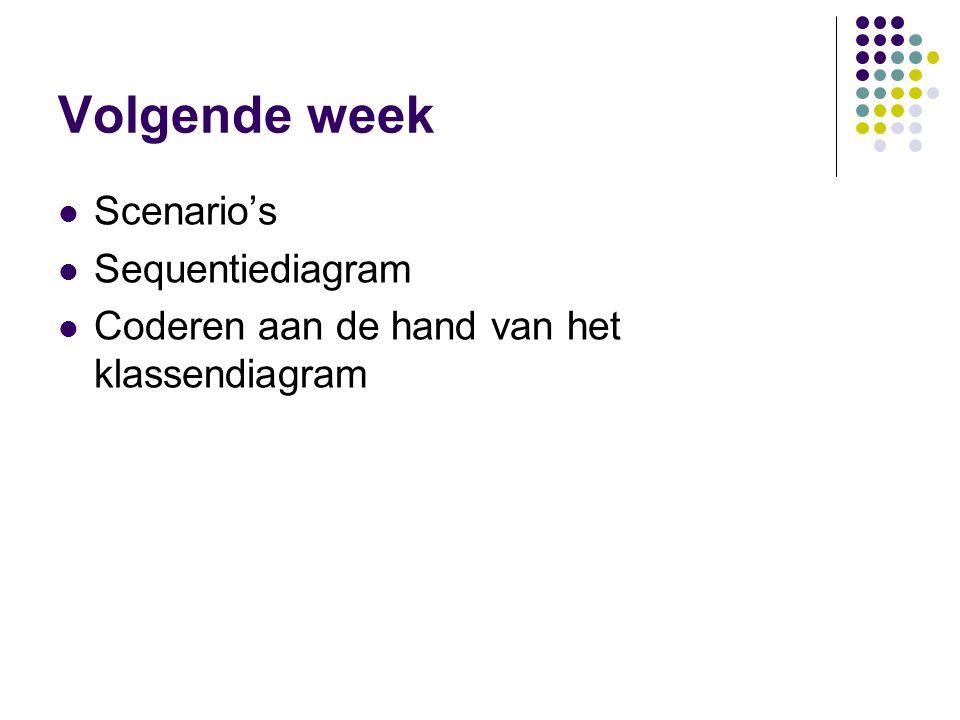 Volgende week Scenario's Sequentiediagram