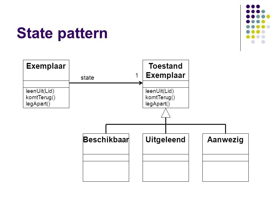 State pattern Toestand Exemplaar Aanwezig Uitgeleend Beschikbaar 1