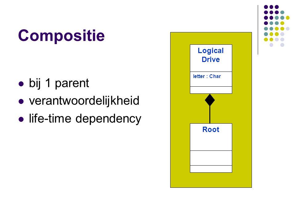Compositie bij 1 parent verantwoordelijkheid life-time dependency