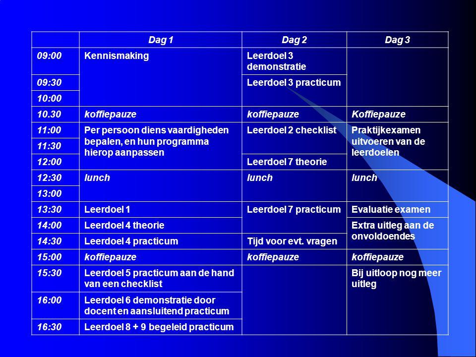 Dag 1 Dag 2. Dag 3. 09:00. Kennismaking. Leerdoel 3 demonstratie. 09:30. Leerdoel 3 practicum.