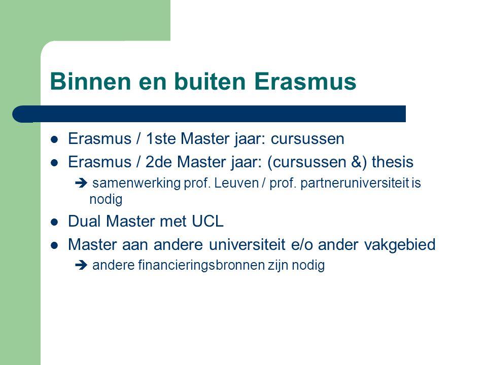 Binnen en buiten Erasmus