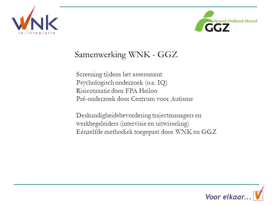 Samenwerking WNK - GGZ Screening tijdens het assessment