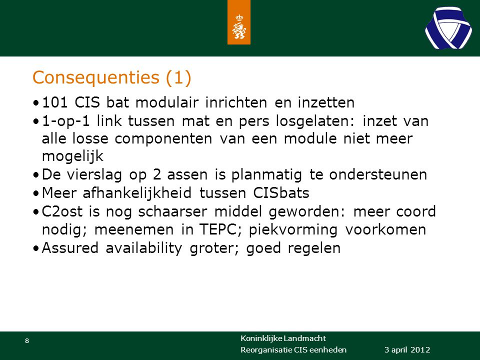 Consequenties (1) 101 CIS bat modulair inrichten en inzetten