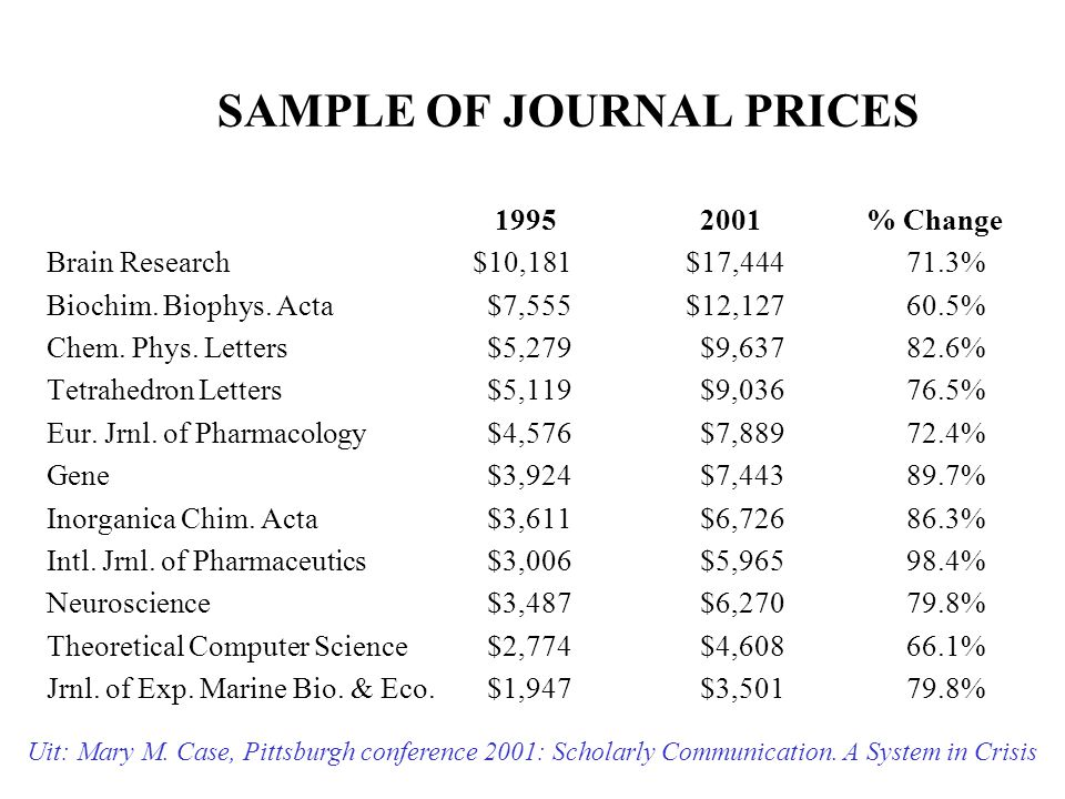 SAMPLE OF JOURNAL PRICES