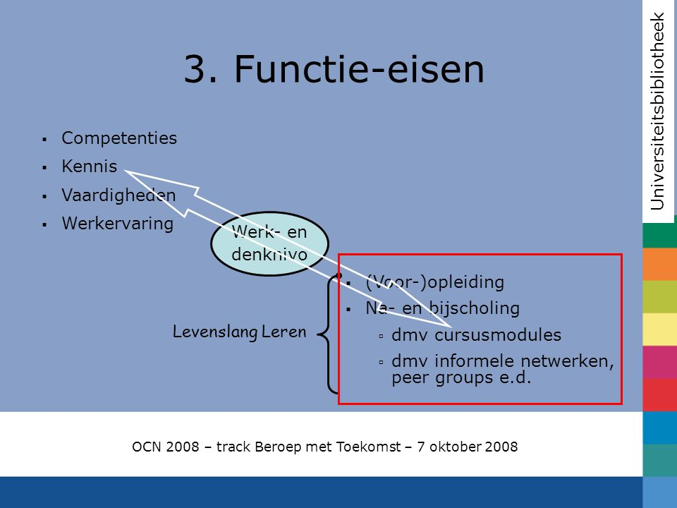 3. Functie-eisen Universiteitsbibliotheek Competenties Kennis