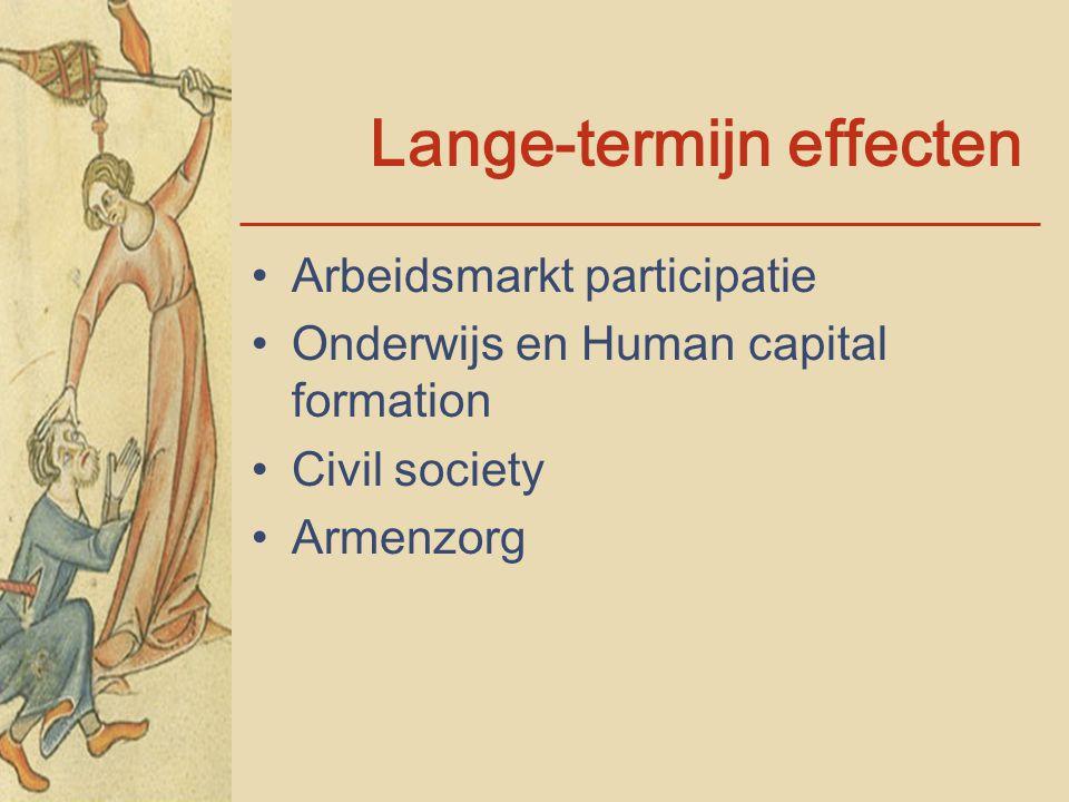 Lange-termijn effecten