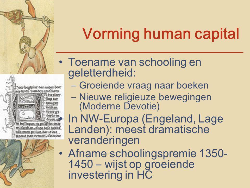 Vorming human capital Toename van schooling en geletterdheid: