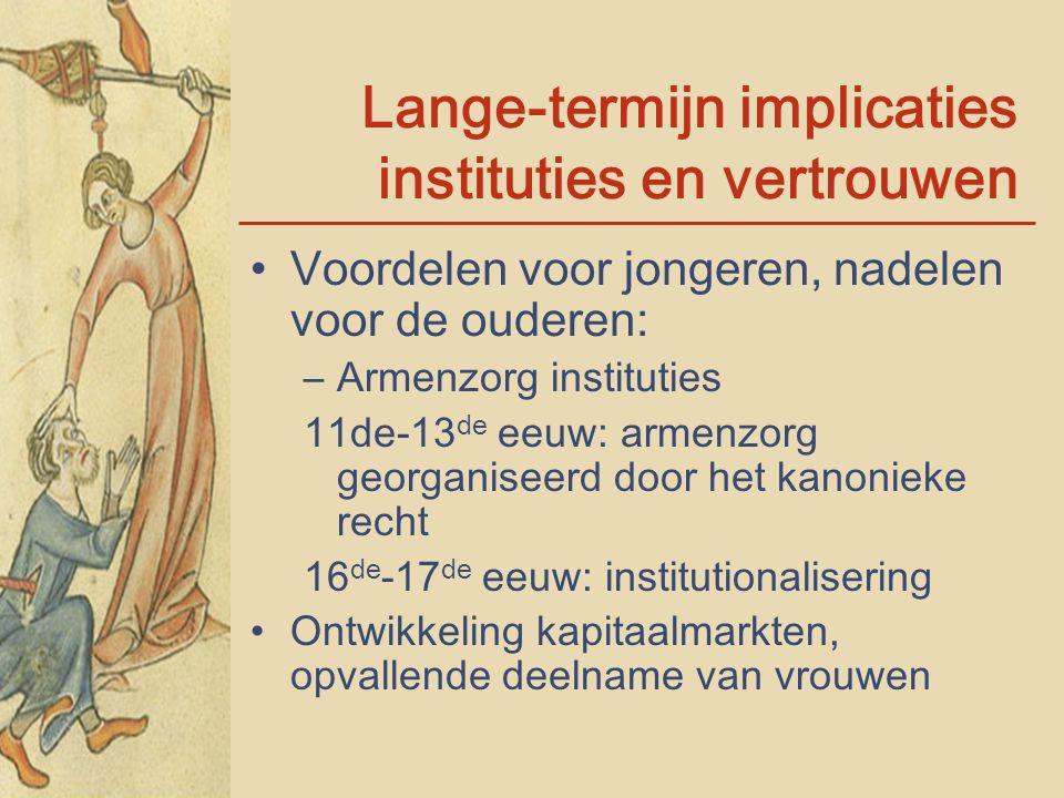 Lange-termijn implicaties instituties en vertrouwen