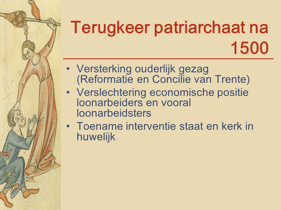 Terugkeer patriarchaat na 1500