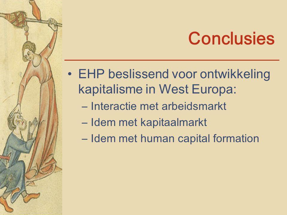 Conclusies EHP beslissend voor ontwikkeling kapitalisme in West Europa: Interactie met arbeidsmarkt.