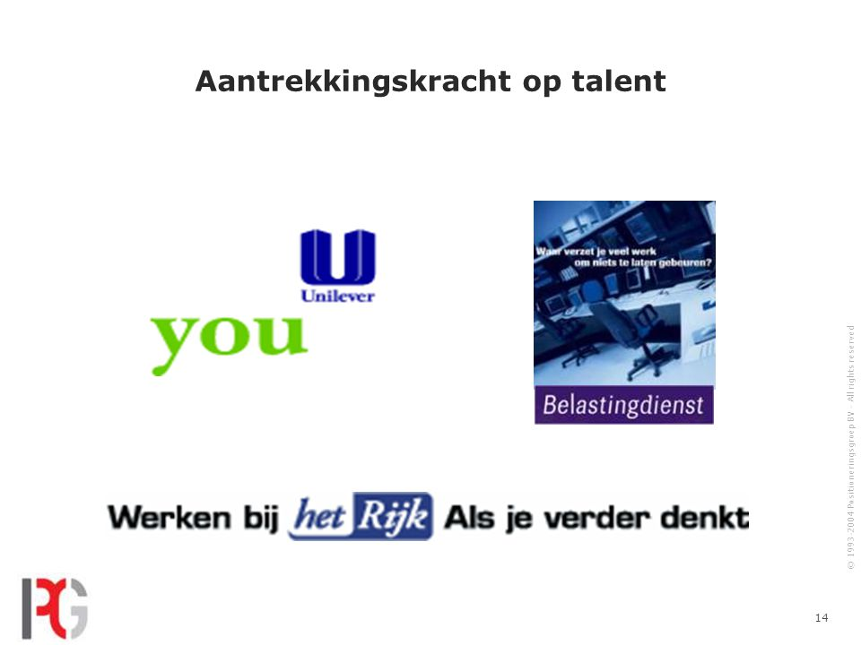 Aantrekkingskracht op talent