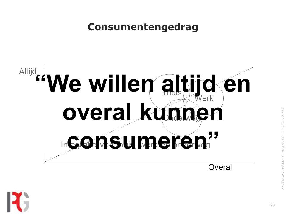 We willen altijd en overal kunnen consumeren