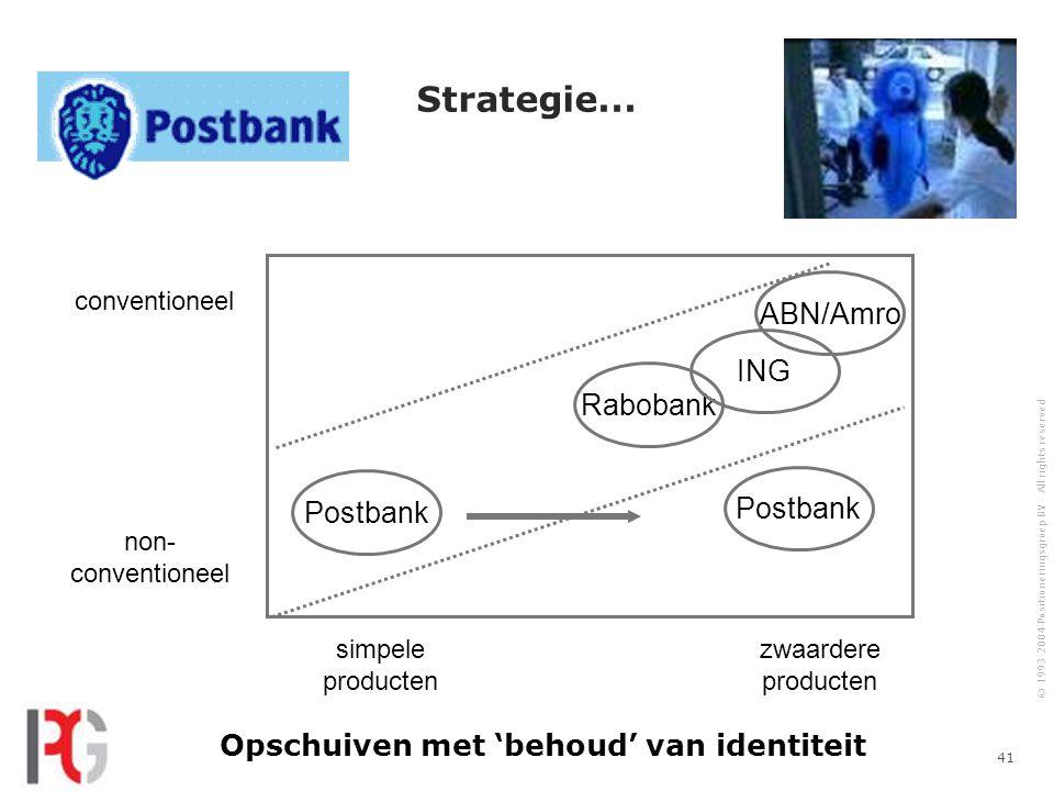 Strategie... ABN/Amro ING Rabobank Postbank