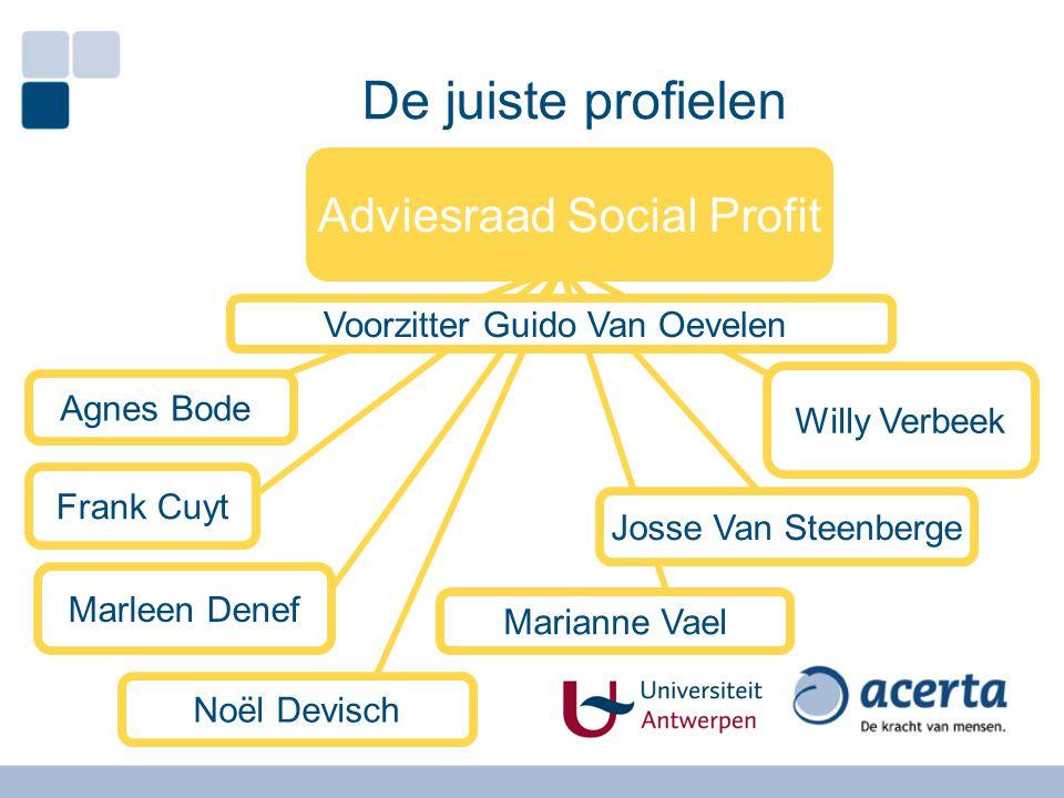 De juiste profielen Adviesraad Social Profit
