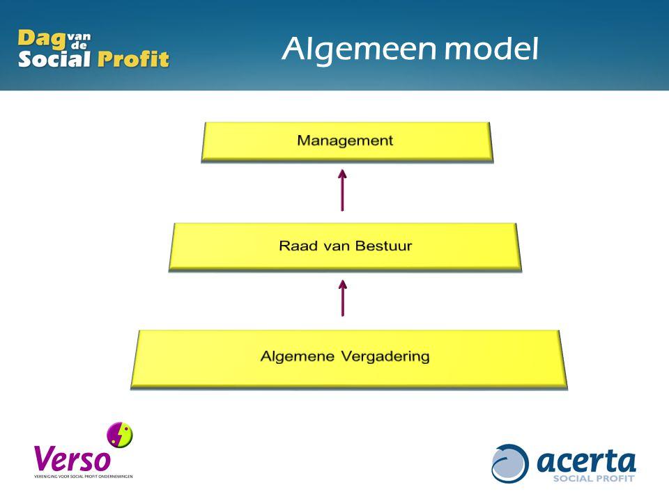 Algemeen model Management Raad van Bestuur Algemene Vergadering