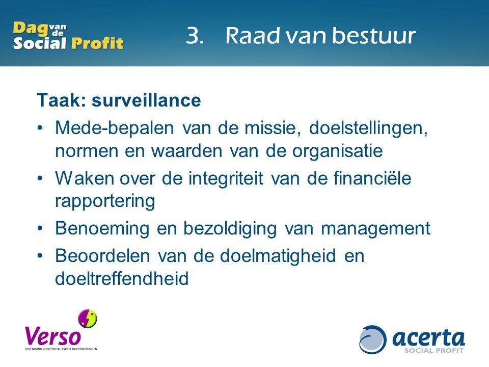 Raad van bestuur Taak: surveillance