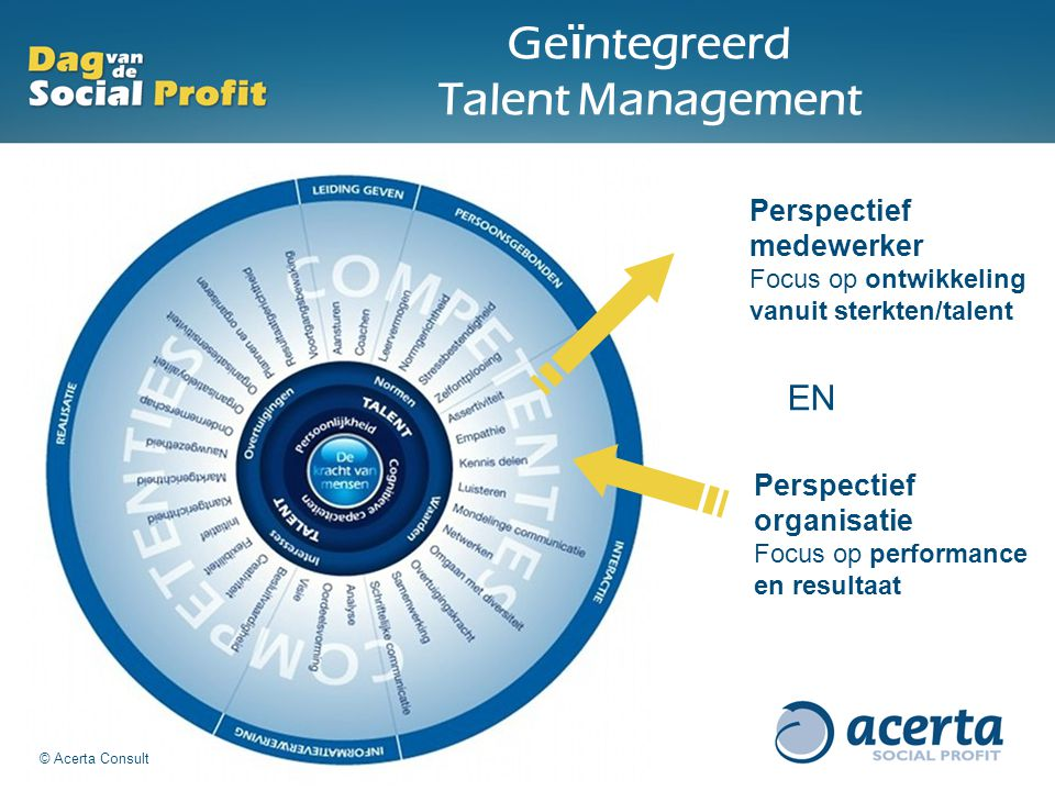 Geïntegreerd Talent Management