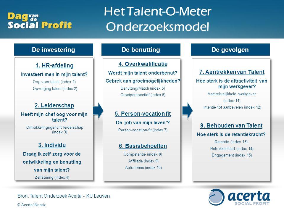 Het Talent-O-Meter Onderzoeksmodel