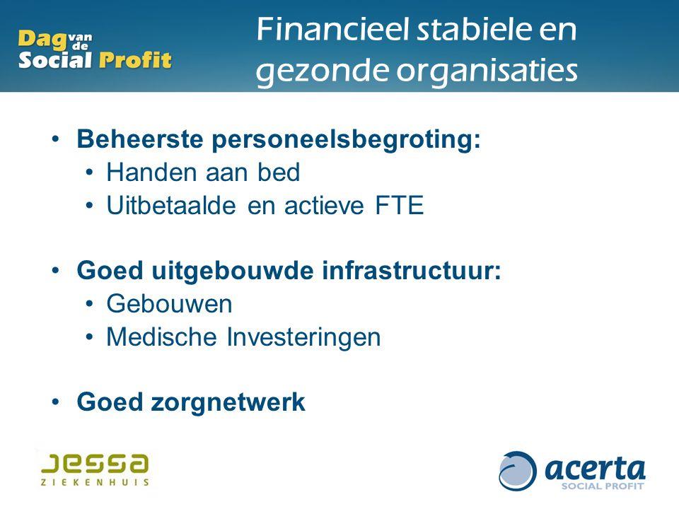 Financieel stabiele en gezonde organisaties