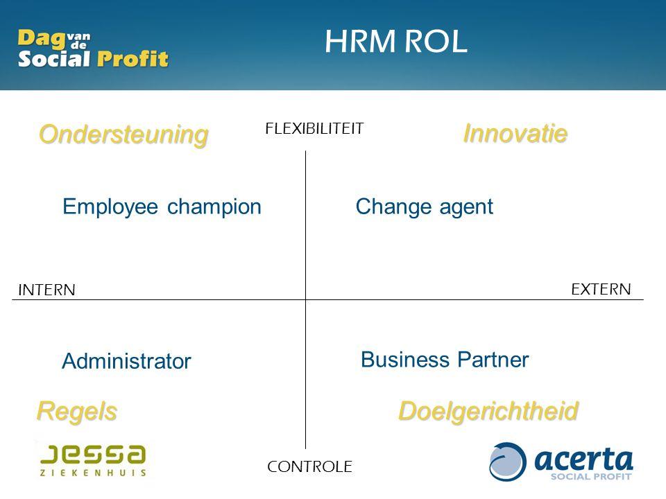 HRM ROL Ondersteuning Innovatie Regels Doelgerichtheid