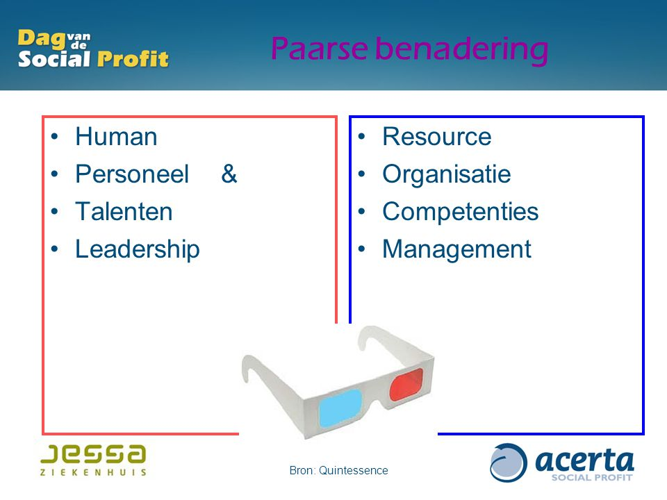 Paarse benadering Human Personeel & Talenten Leadership Resource
