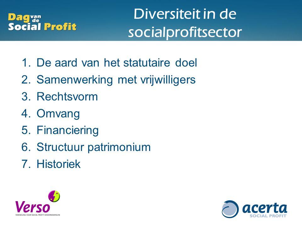 Diversiteit in de socialprofitsector