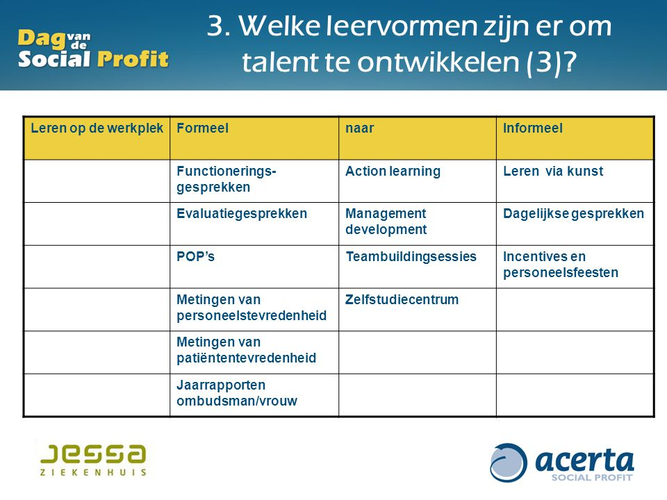 3. Welke leervormen zijn er om talent te ontwikkelen (3)