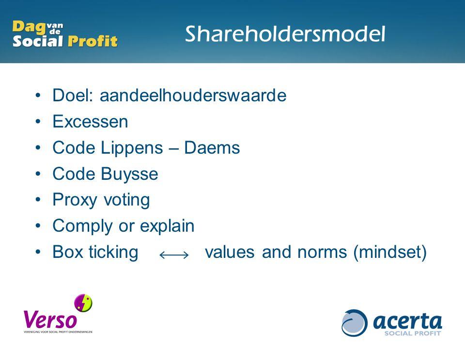 Shareholdersmodel Doel: aandeelhouderswaarde Excessen