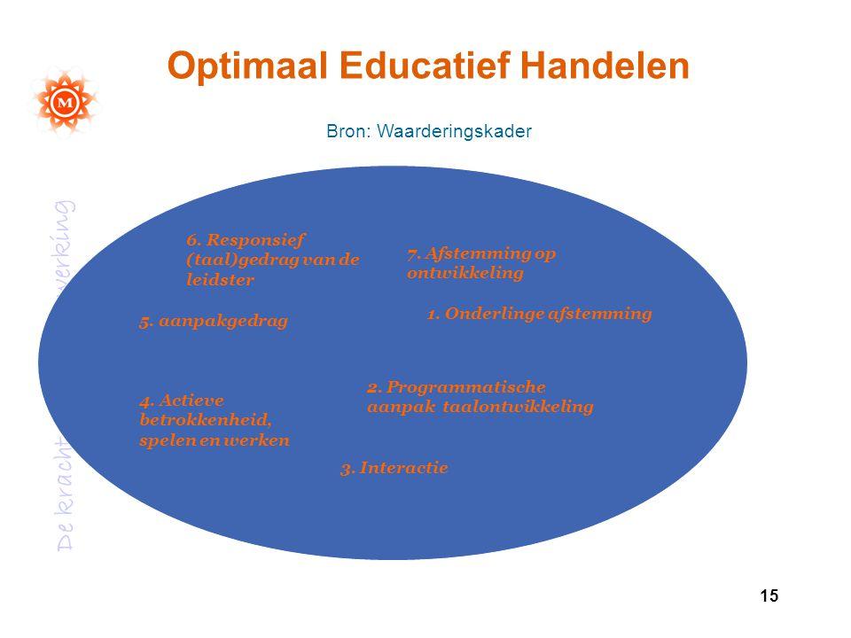 Optimaal Educatief Handelen