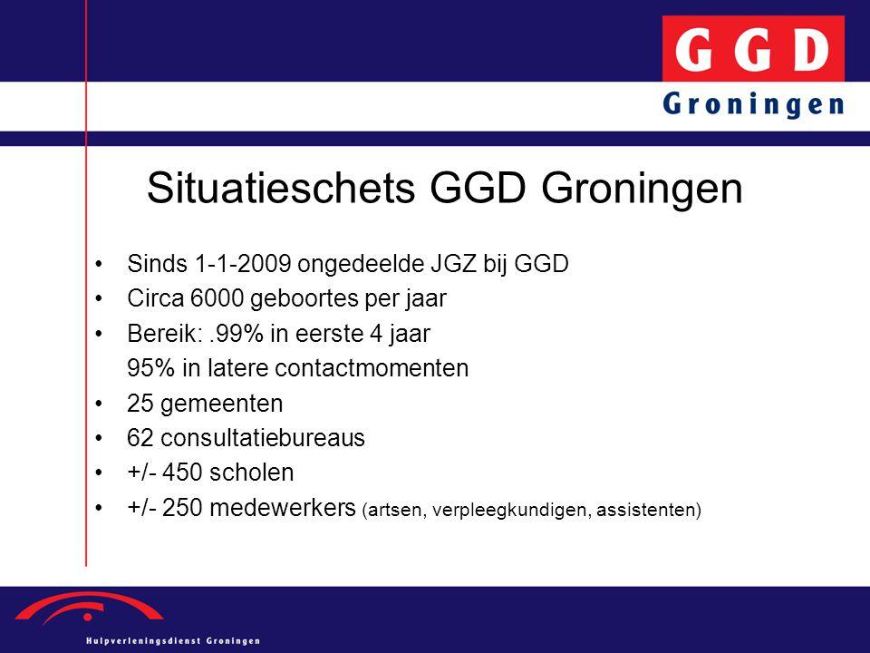 Situatieschets GGD Groningen