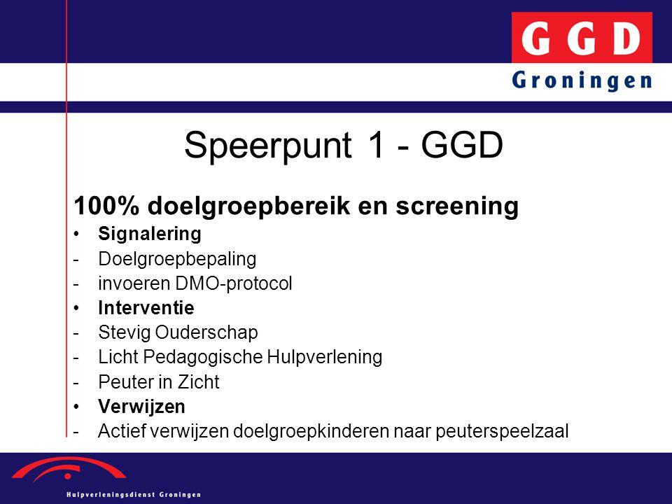 Speerpunt 1 - GGD 100% doelgroepbereik en screening Signalering