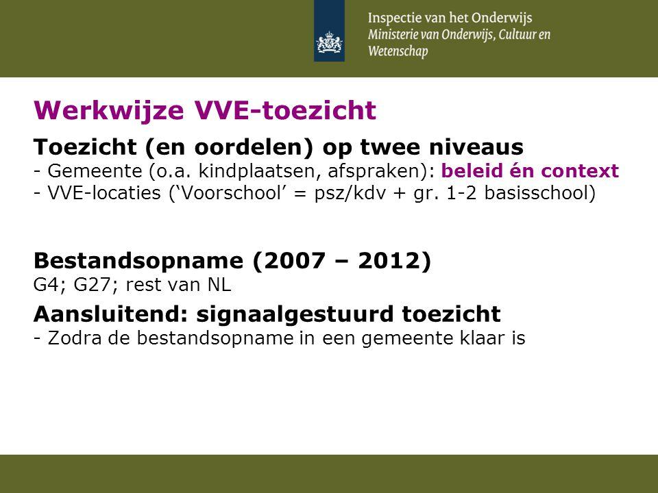 Werkwijze VVE-toezicht