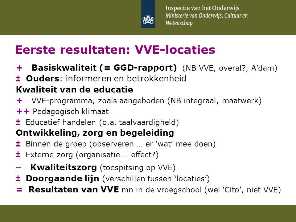 Eerste resultaten: VVE-locaties
